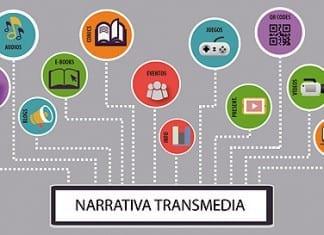 Narrativas transmedia